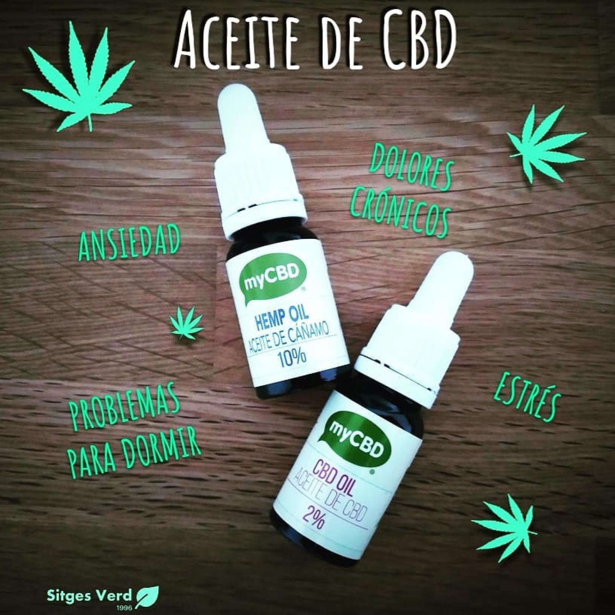 Descubriendo el CBD! 👩🎓  El cannabidiol (CBD) es un componente activo de la marihuana (Cannabis Sativa). Nos permite aprovechar los beneficios de esta planta pero sin sus efectos psicotrópicos. No da colocón! Pero va muy bien para aliviar la ansiedad, el estrés, los dolores crónicos y para dormir mejor. 💚  En #sitgesverd encontraréis aceite de CBD de espectro completo. Este tipo de aceite tiene mejores propiedades terapéuticas porque usa la planta entera y por tanto se beneficia del efecto conjunto del CBD con las demás sustancias del cannabis como terpenos, flavonoides y otros cannabinoides.  #sitges #sitgesvida #sitgesfood